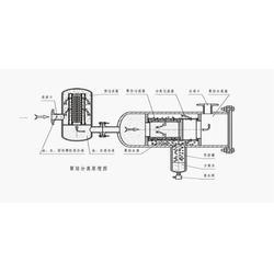 瑞金机械(图)|油渣分离机哪里买|甘肃油渣分离机图片