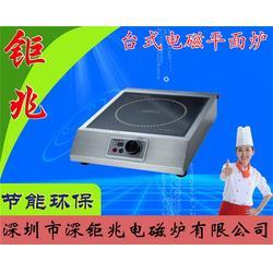专业承接_厨房排烟设备_龙城设备图片