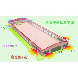 水帘空调、水帘、正大环境控制设备(图)图片