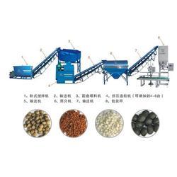 年產10萬噸有機肥設備,一正重工,甘肅有機肥設備圖片