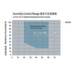 科明科技授权华东区恒温恒湿试验箱及其开机准备图片