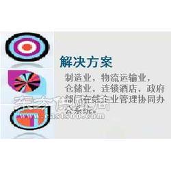 美意进销存管理系统商业销售管理软件图片