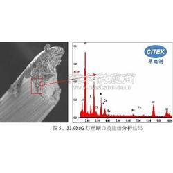 塑料管抗压强度检测熔点检测服务图片