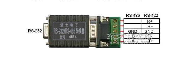 波仕电子RS-232/RS-485/RS-422转换器485K