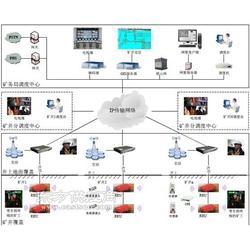 精确人员定位系统KJ378A图片