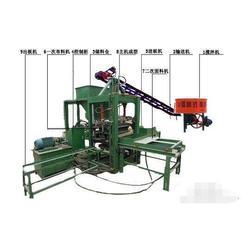 砖机设备_郑州双盛机械设备_免烧砖机设备图片