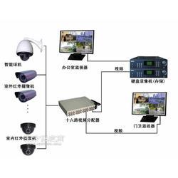 光明监控安装图片
