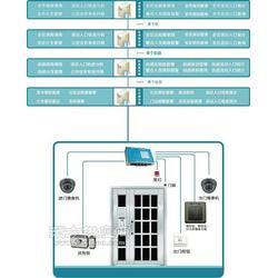 出租屋居住证门禁安装指导方案图片