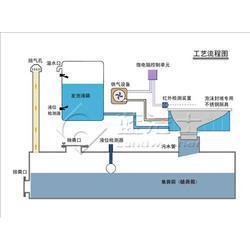 卓海科技(图)|景区固定厕所|固定厕所图片