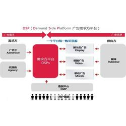 dsp_光驰传媒(优质商家)_dsp网络广告图片
