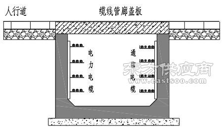 防水涂料厂家,北京防水涂料,桥路通 DPS防水剂图片