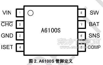 集成电路(ic)价格 a6100s单节锂电池内置mos管充电ic