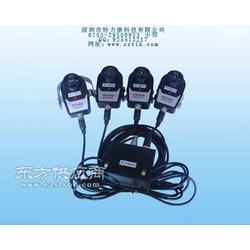 光纤型故障指示器图片