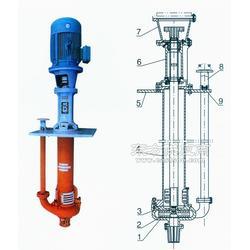 ZJL型渣浆泵型号齐全ZJL型渣浆泵专业厂家现货出售质量可靠图片