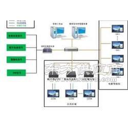 信息查询及发布系统组成内容图片