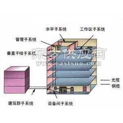 综合布线系统设计图片