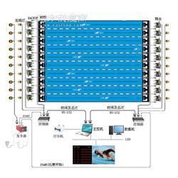 游泳比赛电子计时记分系统发令箱图片