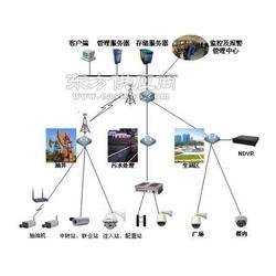 项目承包楼宇自控方案系统设计结构图图片