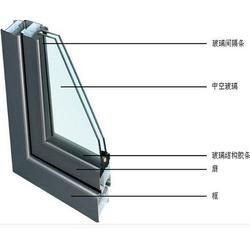 滨州中空玻璃,lowe中空玻璃,耀辉品质保证(优质商家)图片