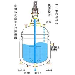 反应釜,郑州铁营设备(在线咨询),电加热反应釜图片