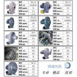 UV风机采购电话_风远达机电_UV风机图片