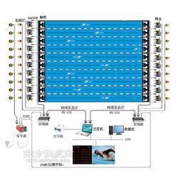 游泳比赛计时记分系统图片