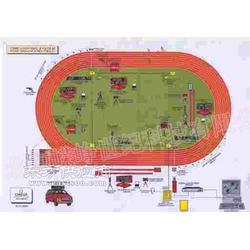 田径计时计分及现场成绩处理系统图片