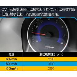 吉利EC7-重庆力博汽车公司-吉利EC7厂家供应图片