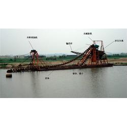 志伟沙矿机械(图)_挖沙船哪家好_挖沙船图片
