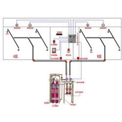 龙岗消防工程改造,中建消防器材(已认证),消防工程改造图片