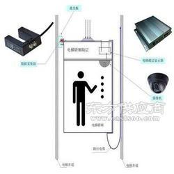 浦東區恩易電梯專用樓層字符疊加器型號NE-GQ6000N-DT圖片