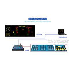 排球比赛计时记分系统设备图片