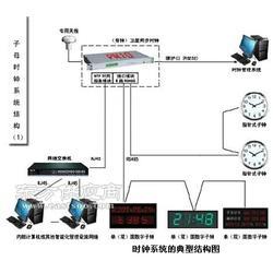 标准时钟系统设备图片