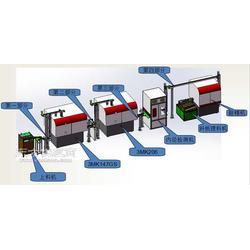 轴承加工自动化生产线图片
