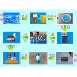 驻马店玻璃水设备、平治机械(在线咨询)、供应玻璃水设备图片