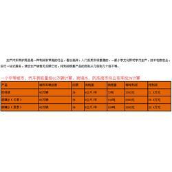 玻璃水设备公司_福建玻璃水设备_平治机械(图)图片