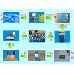 北京玻璃水设备,平治机械,玻璃水设备生产厂家图片