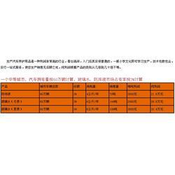 防冻液设备生产-平治机械(已认证)山东防冻液设备图片