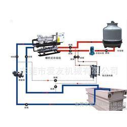 高端空调冰水机、爱友-哪家质量、空调冰水机图片