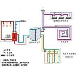 地源热泵 地源热泵系统 瑞和空调图片