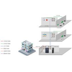 广州晓东科技(图)、网络综合布线箱、茂名网络综合布线图片