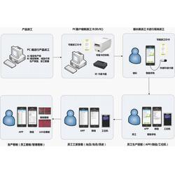 智造通移动电子工票、计件APP数据采集、计件APP图片
