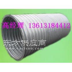 供应炜荣ACSP C750 整装金属波纹管涵 波形金属板卷制而成图片