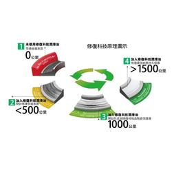 东莞机油代理|博速科技(优质商家)|品牌机油代理代工图片