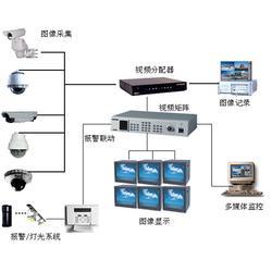 學校弱電工程安裝、鑫續科技(在線咨詢)、陽泉弱電工程安裝圖片