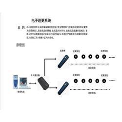 厂房弱电系统、大同弱电系统、鑫续科技图片
