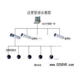 弱电施工设计_太原弱电施工_鑫续科技(查看)图片