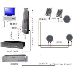 消防广播系统安装、大同消防广播系统、鑫续科技(查看)图片