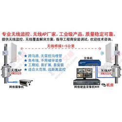无线网桥-无线监控传输设备图片