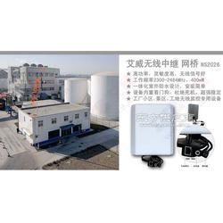 远程监控设备-NS2026型艾威中继器_无线CPE图片